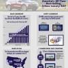Acura MDX Infographic